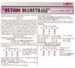 Metodo diametrale - Luciana Giorgetti.jpg