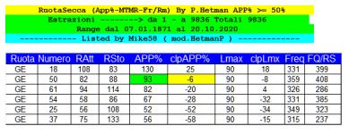 APP% Ruota GE 9836.png