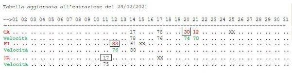 Immagine tabella ca.fi.na.jpg
